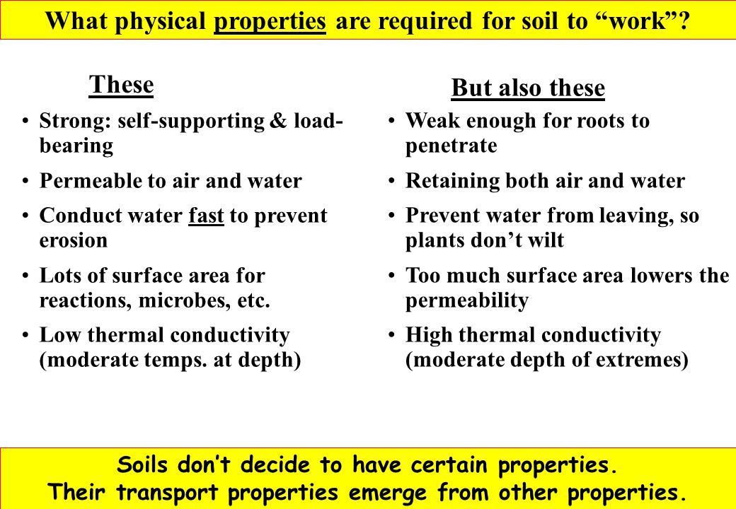 What physical properties are required for soil to work