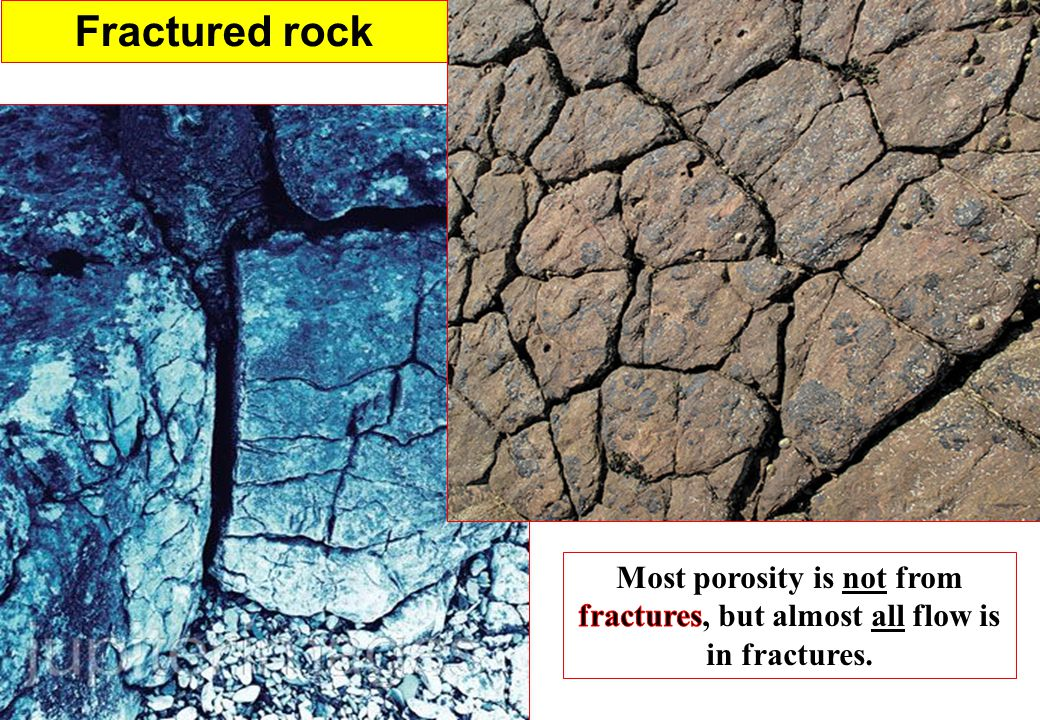 Fractured rock Most porosity is not from fractures, but almost all flow is in fractures.