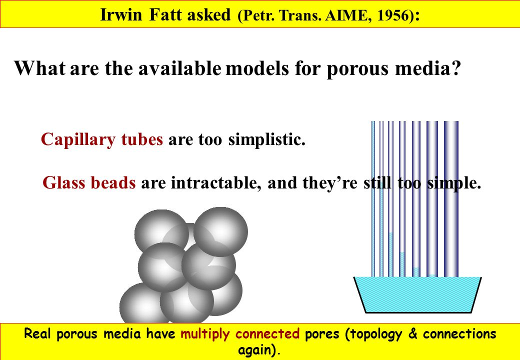 Irwin Fatt asked (Petr. Trans. AIME, 1956):