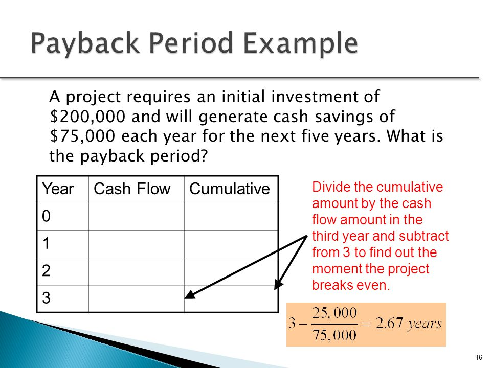 Payback Period Example