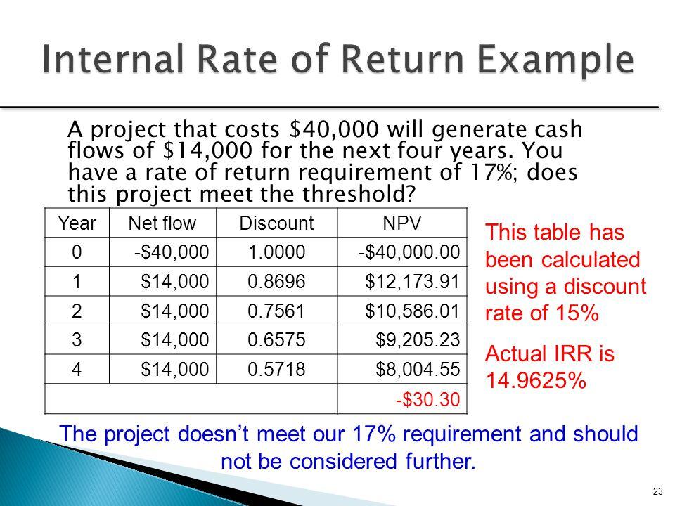 Internal Rate of Return Example