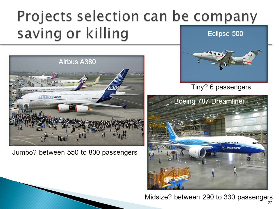 Projects selection can be company saving or killing