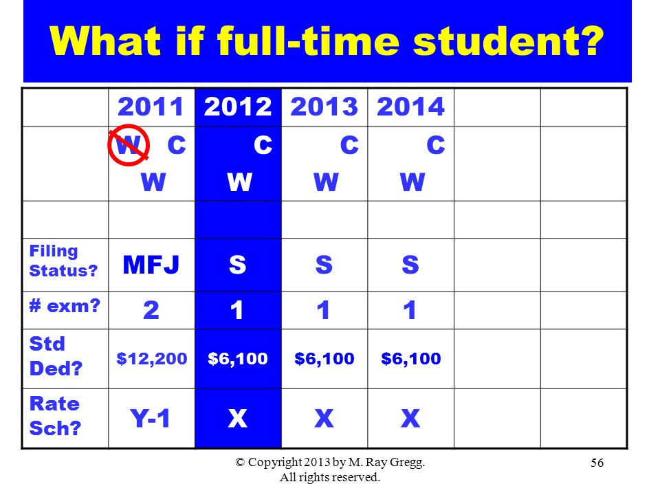 What if full-time student