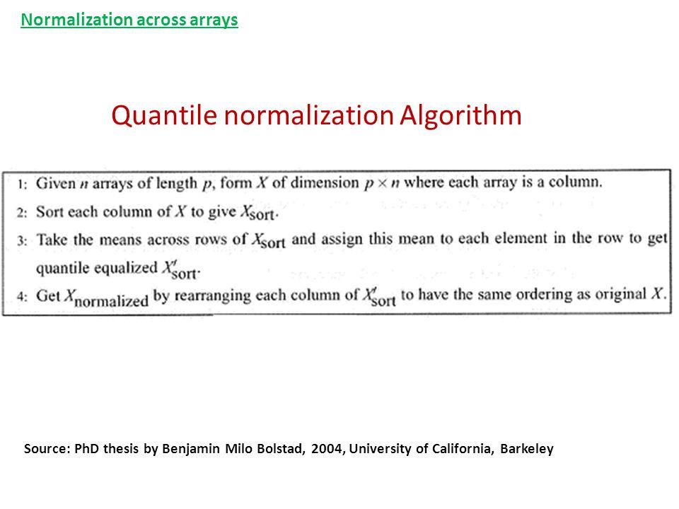 Quantile normalization Algorithm