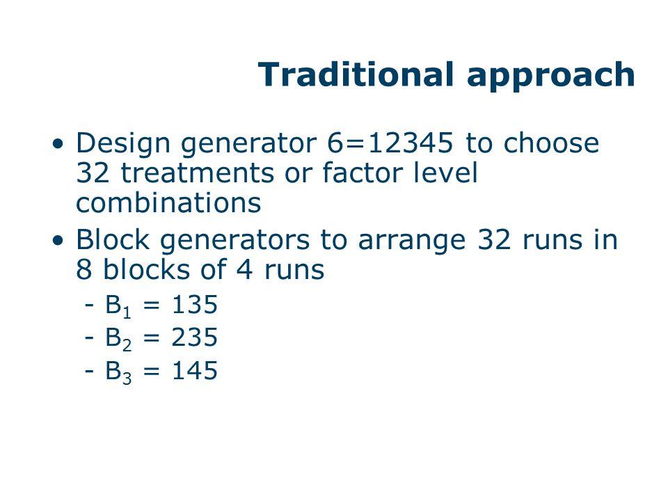 32-run orthogonal design