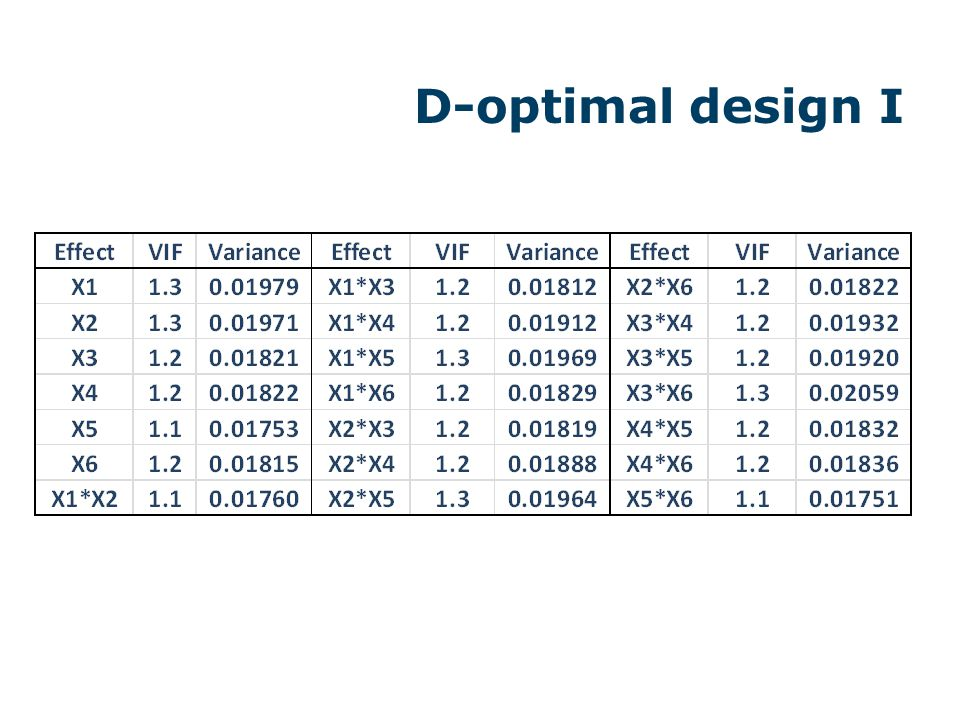 Optimal design D-optimality criterion: seeks designs that maximize determinant of information matrix.