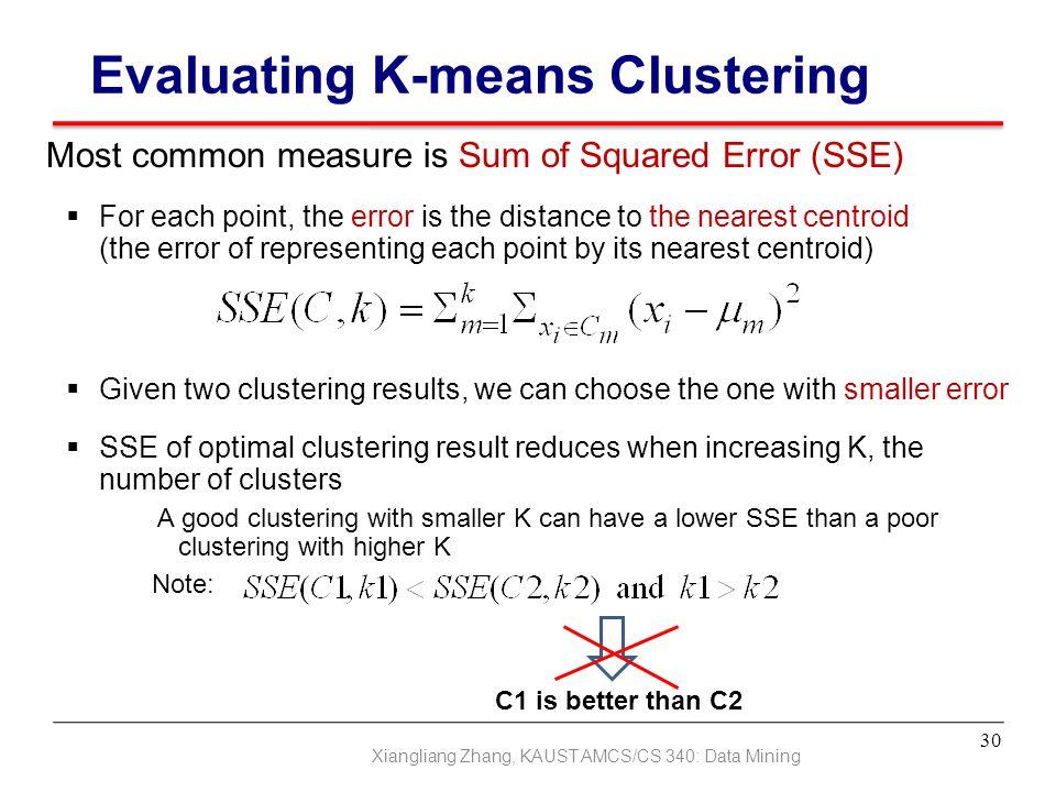 Evaluating K-means Clustering