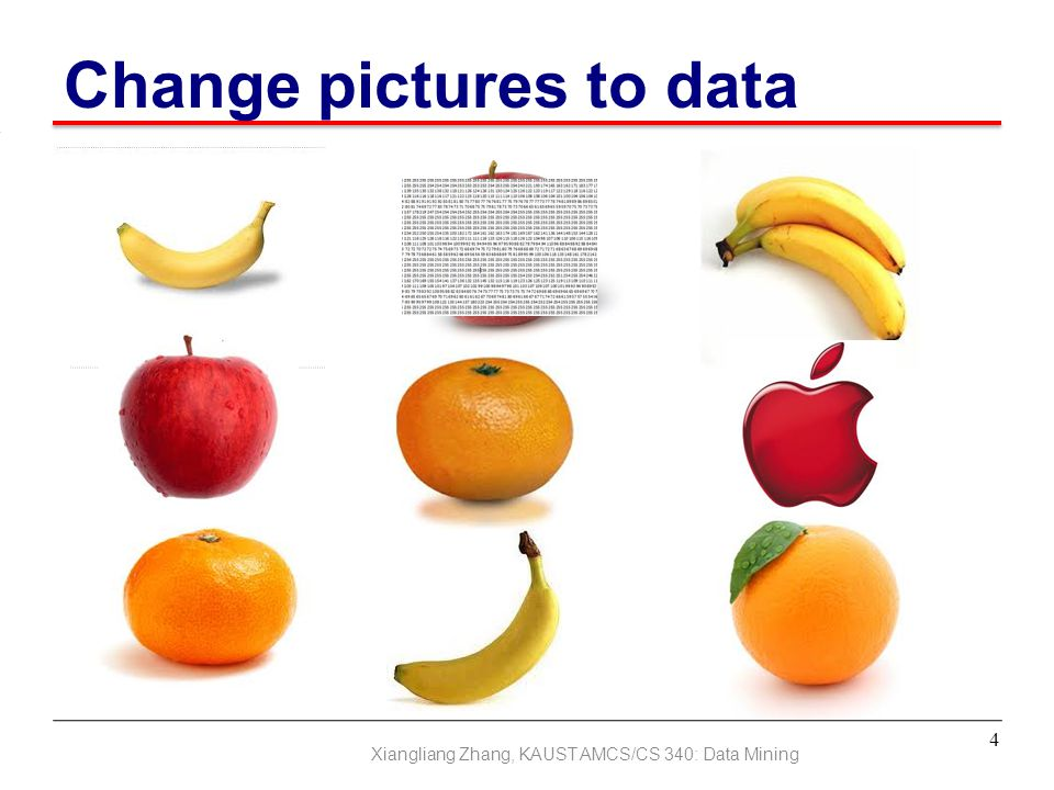 Change pictures to data