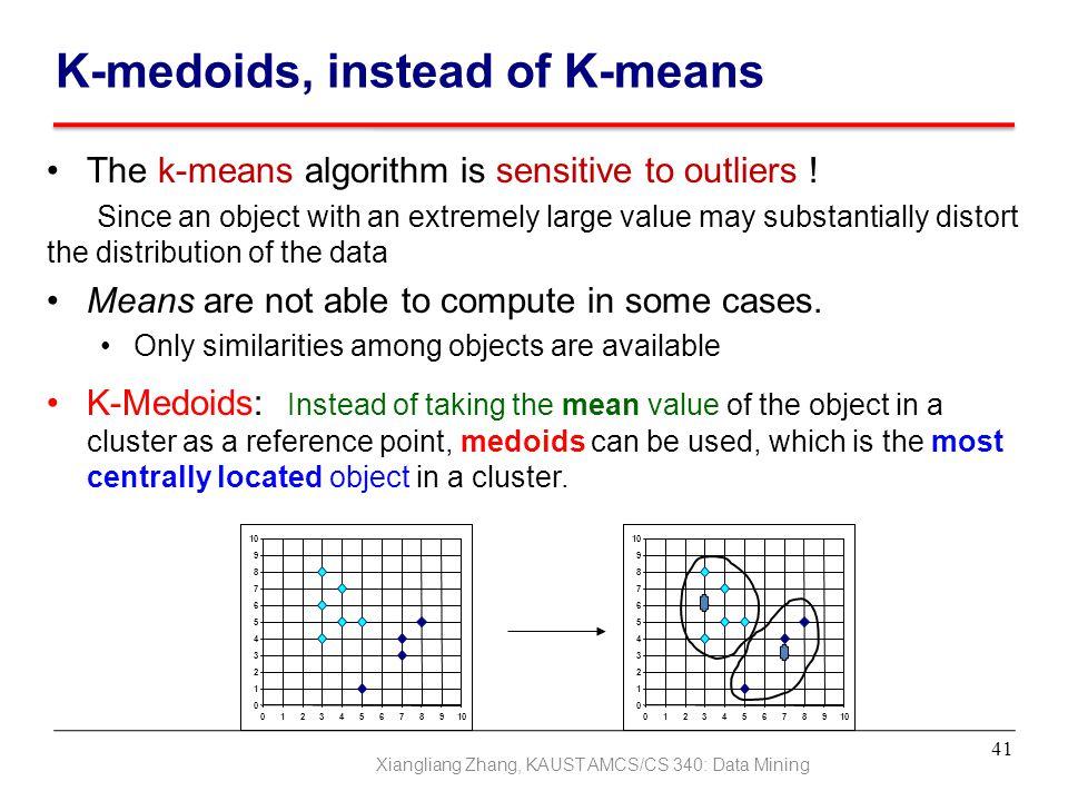 K-medoids, instead of K-means