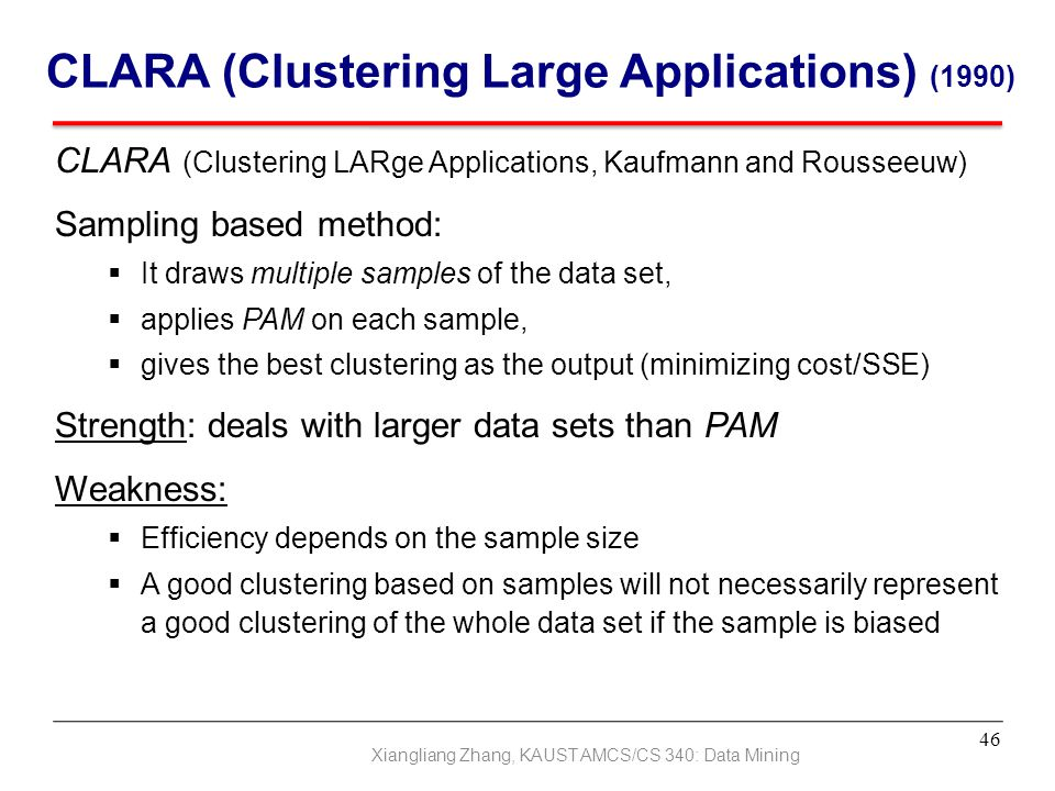 CLARA (Clustering Large Applications) (1990)