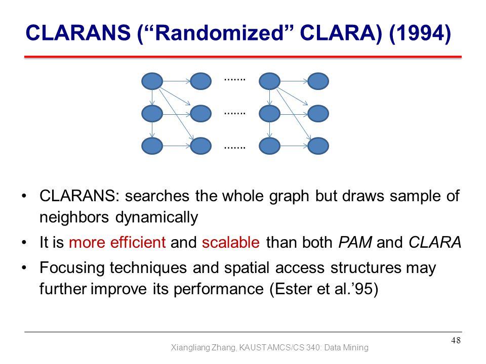 CLARANS ( Randomized CLARA) (1994)