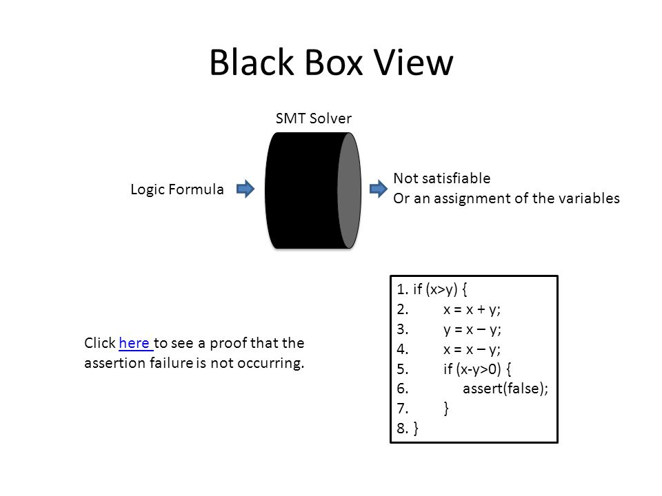 Black Box View SMT Solver Not satisfiable Logic Formula