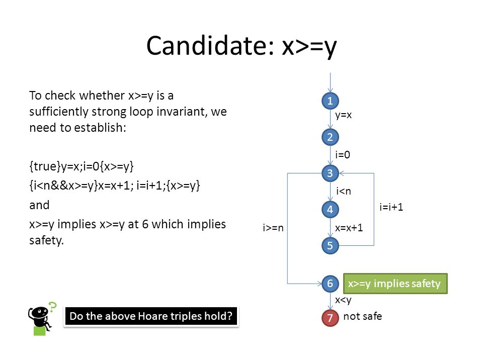 Candidate: x>=y