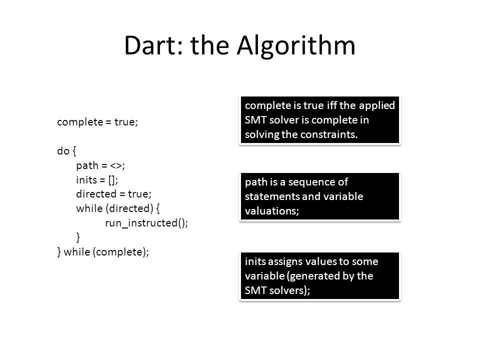 Dart: the Algorithm complete is true iff the applied SMT solver is complete in solving the constraints.
