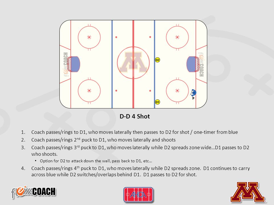 D-D 4 Shot Coach passes/rings to D1, who moves laterally then passes to D2 for shot / one-timer from blue.