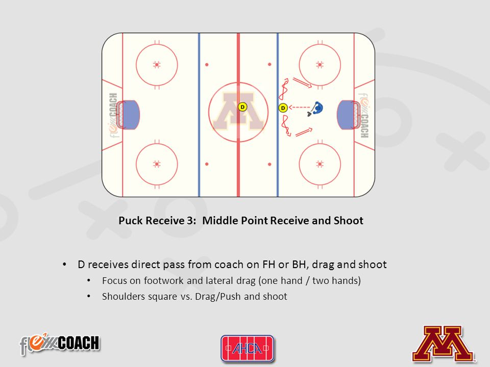 Puck Receive 3: Middle Point Receive and Shoot