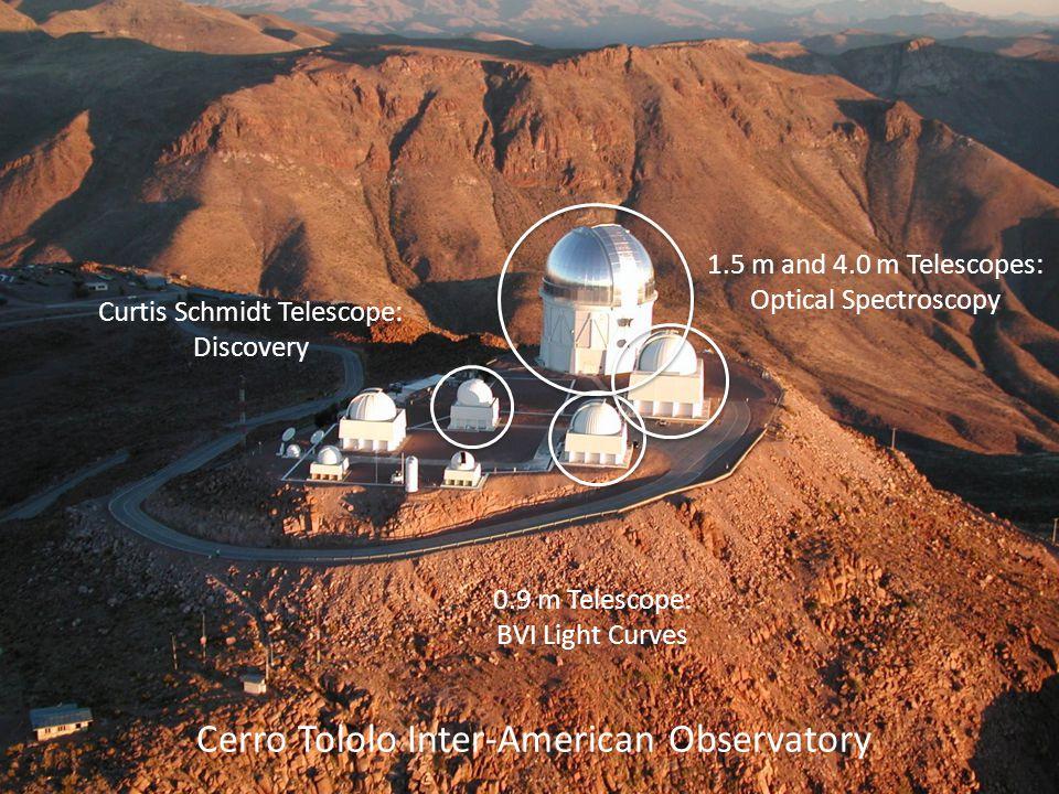 Curtis Schmidt Telescope: