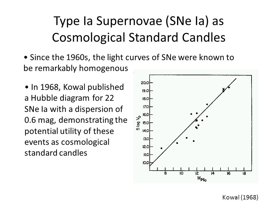 type ia supernova standard candle - photo #21