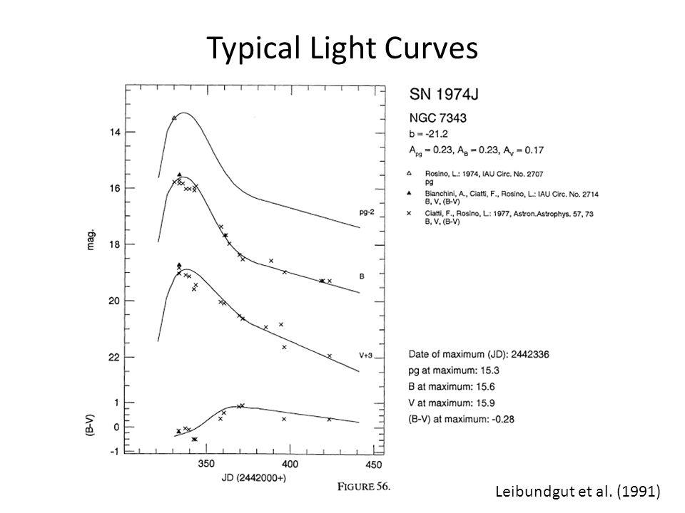 Typical Light Curves Leibundgut et al. (1991)