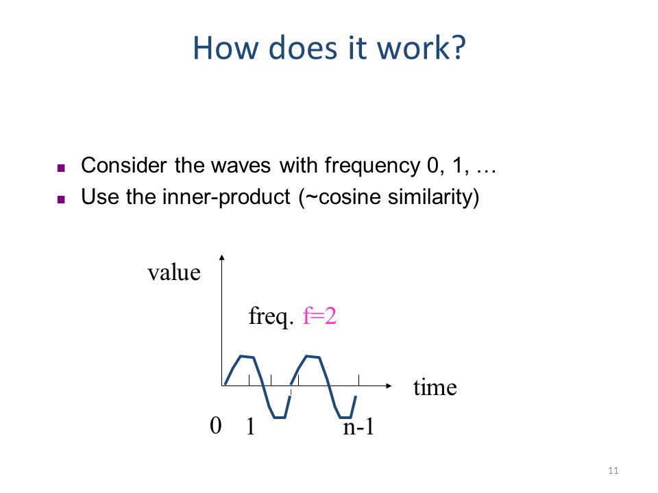 How does it work 1 n-1 time value freq. f=2
