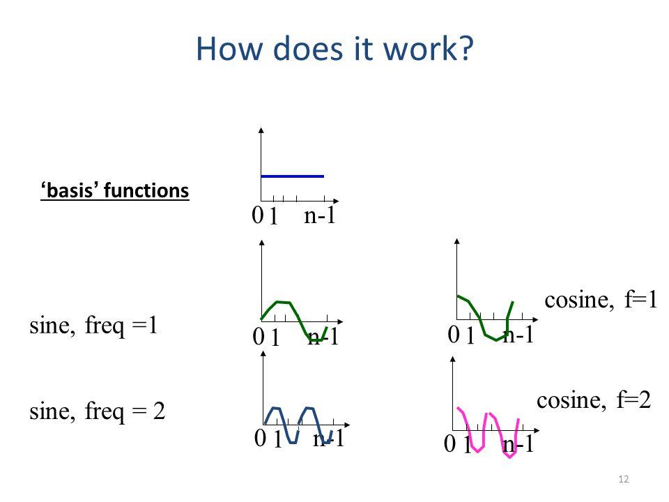 How does it work 1 n-1 cosine, f=1 sine, freq =1 1 n-1 1 n-1