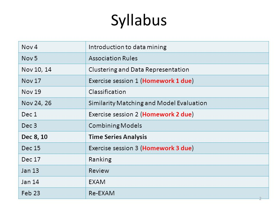 Syllabus Nov 4 Introduction to data mining Nov 5 Association Rules