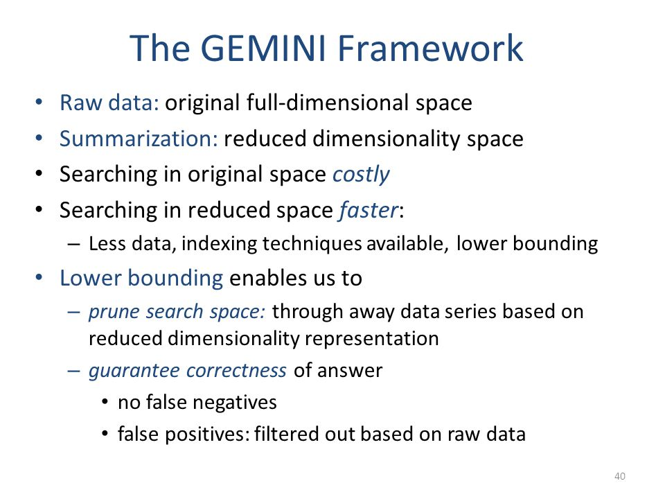 The GEMINI Framework Raw data: original full-dimensional space