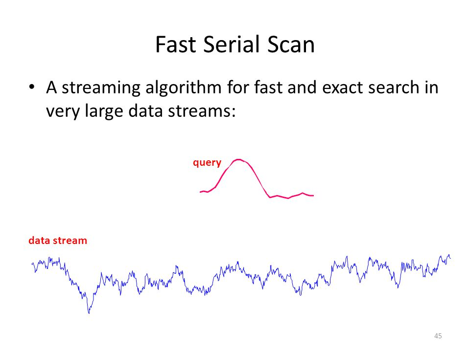 Fast Serial Scan A streaming algorithm for fast and exact search in very large data streams: query.