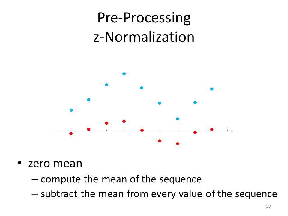 Pre-Processing z-Normalization