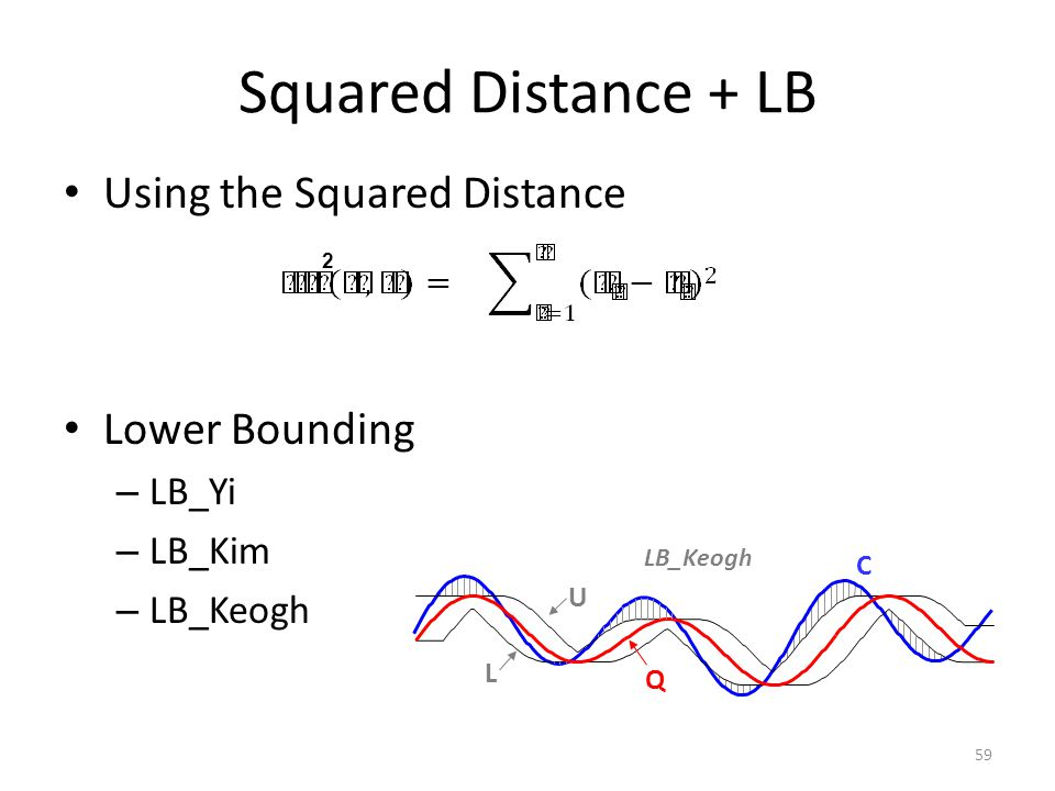 Squared Distance + LB Using the Squared Distance Lower Bounding LB_Yi