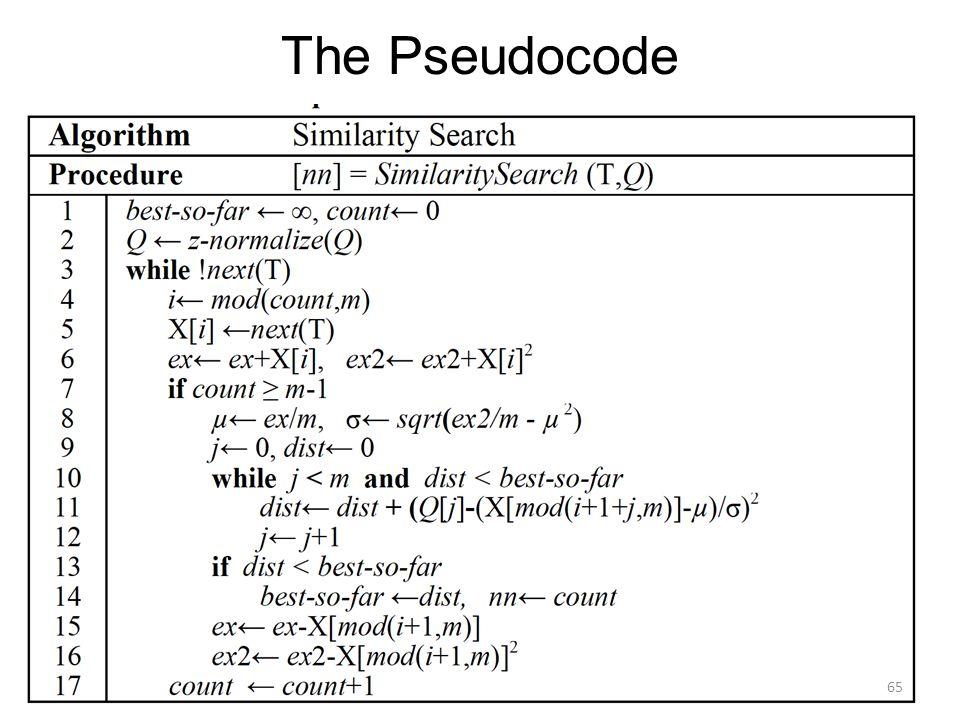 The Pseudocode