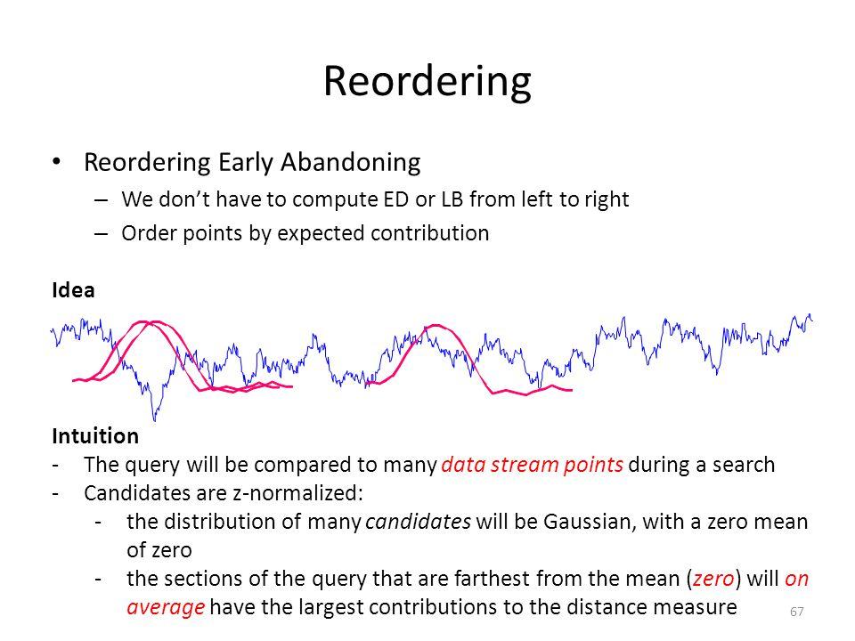 Reordering Reordering Early Abandoning