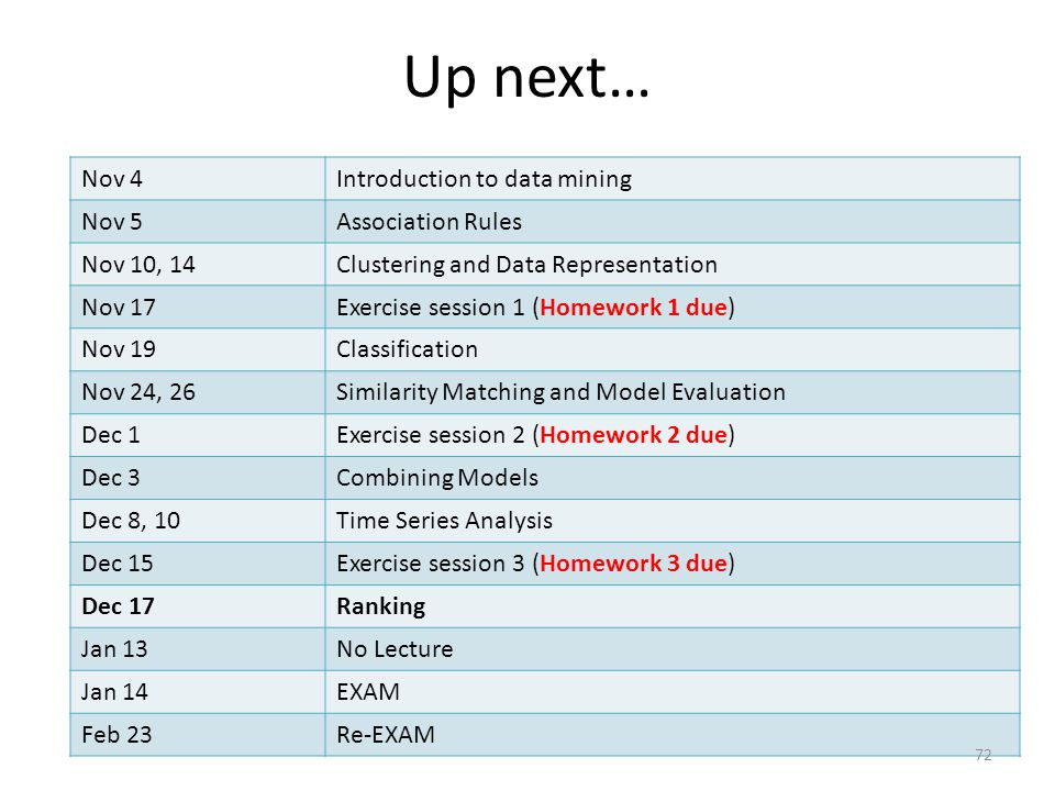 Up next… Nov 4 Introduction to data mining Nov 5 Association Rules