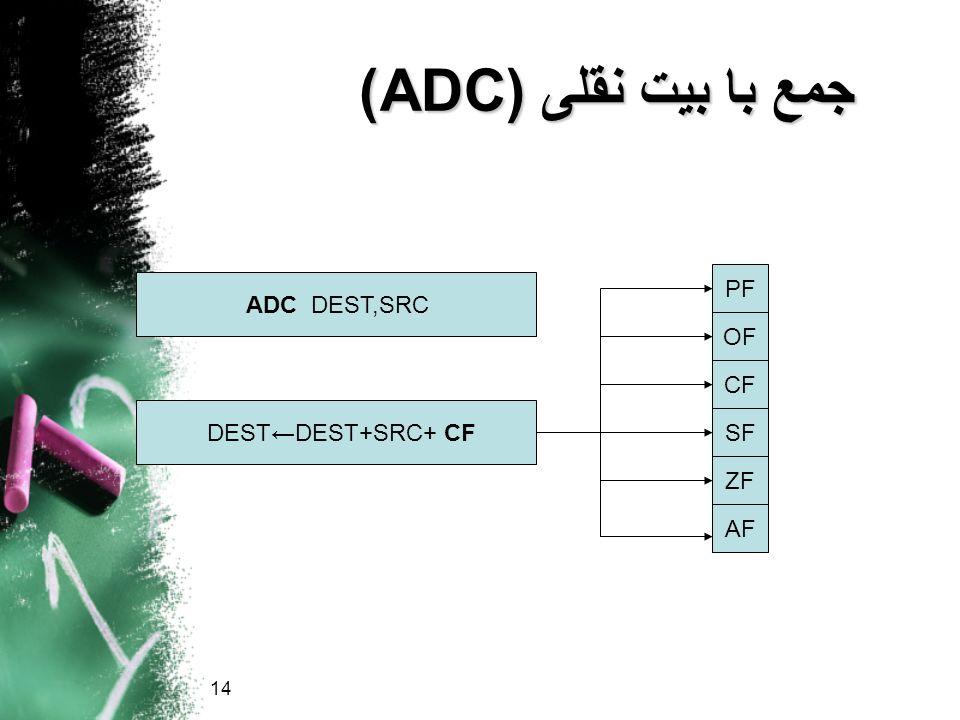 جمع با بیت نقلی (ADC) PF ADC DEST,SRC OF CF DEST←DEST+SRC+ CF SF ZF AF