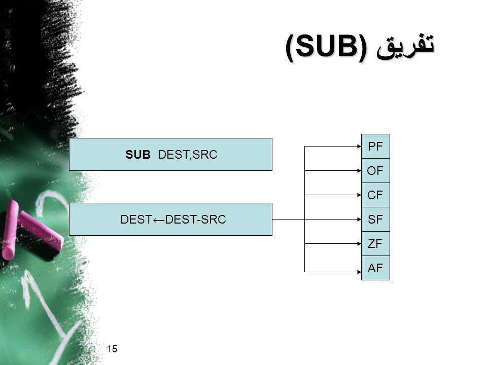 تفریق (SUB) PF SUB DEST,SRC OF CF DEST←DEST-SRC SF ZF AF 15
