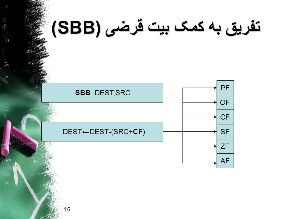 تفریق به کمک بیت قرضی (SBB)
