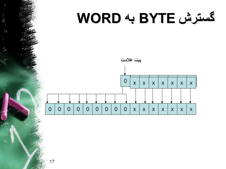 گسترش BYTE به WORD بیت علامت x x x x x x x x x x x x x x 17