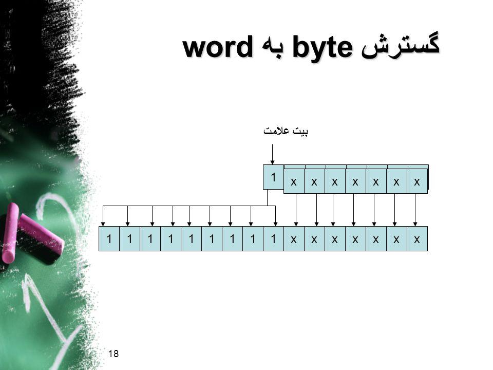 گسترش byte به word بیت علامت 1 x x x x x x x 1 1 1 1 1 1 1 1 1 x x x x