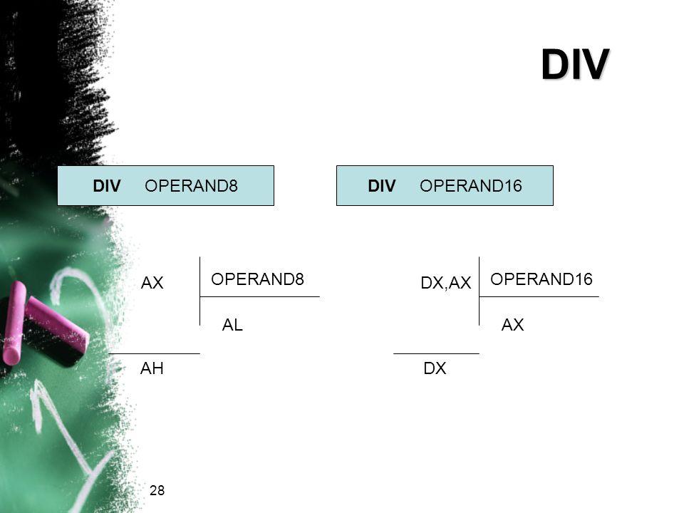 DIV DIV OPERAND8 DIV OPERAND16 AX OPERAND8 DX,AX OPERAND16 AL AX AH DX