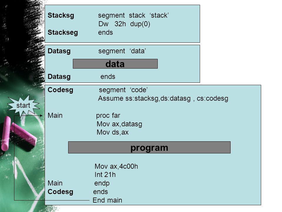 data program Stacksg segment stack 'stack' Dw 32h dup(0) Stackseg ends