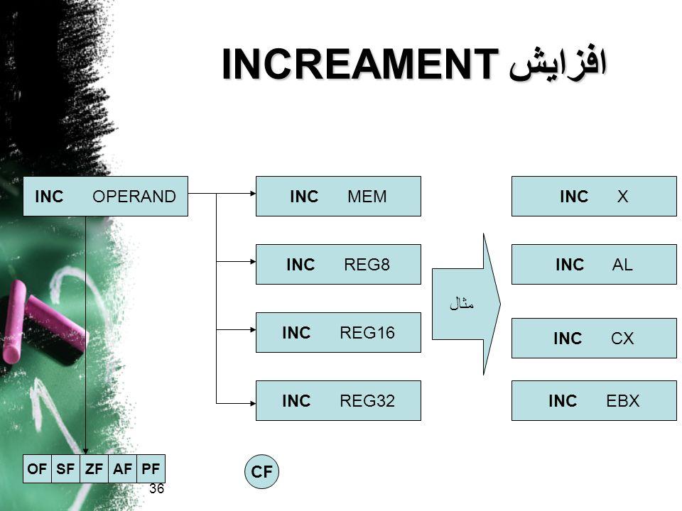 افزایش INCREAMENT INC OPERAND INC MEM INC X مثال INC REG8 INC AL