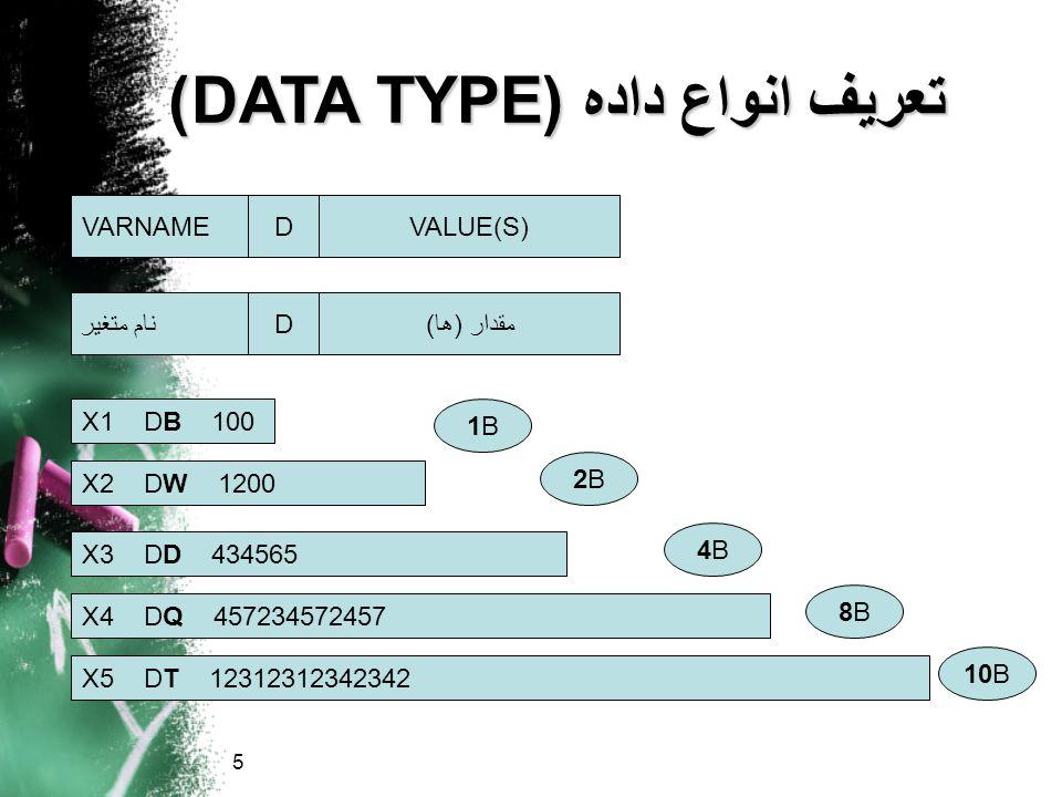 تعریف انواع داده (DATA TYPE)