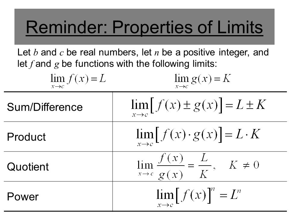 Reminder: Properties of Limits