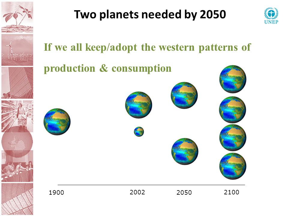 Two planets needed by 2050 If we all keep/adopt the western patterns of production & consumption. 1900.