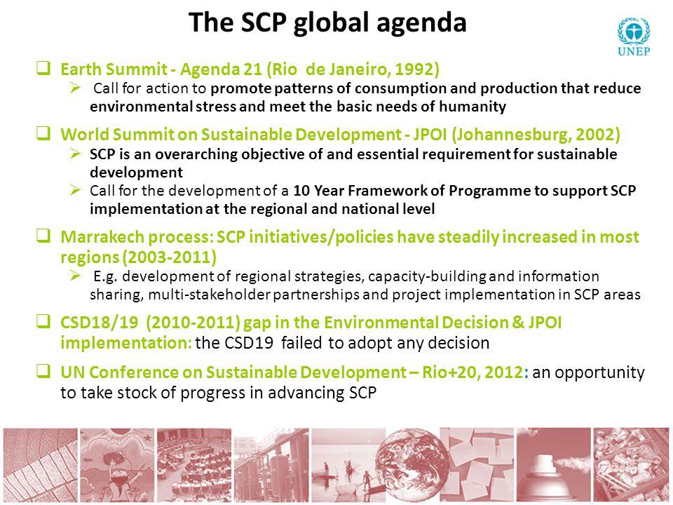 The SCP global agenda Earth Summit - Agenda 21 (Rio de Janeiro, 1992)