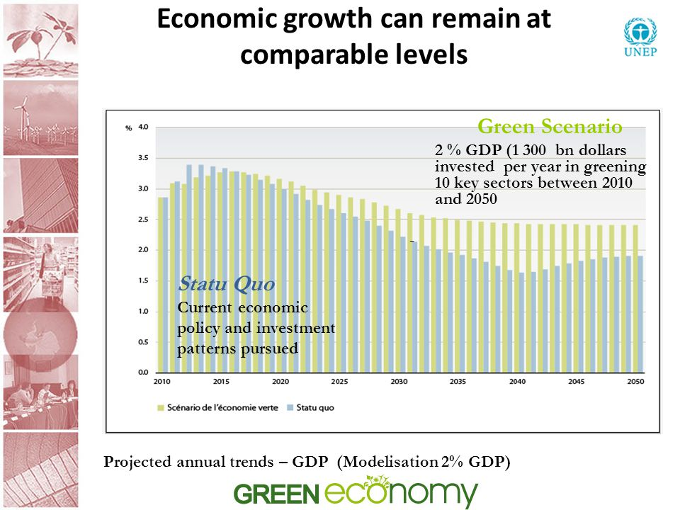 Economic growth can remain at comparable levels