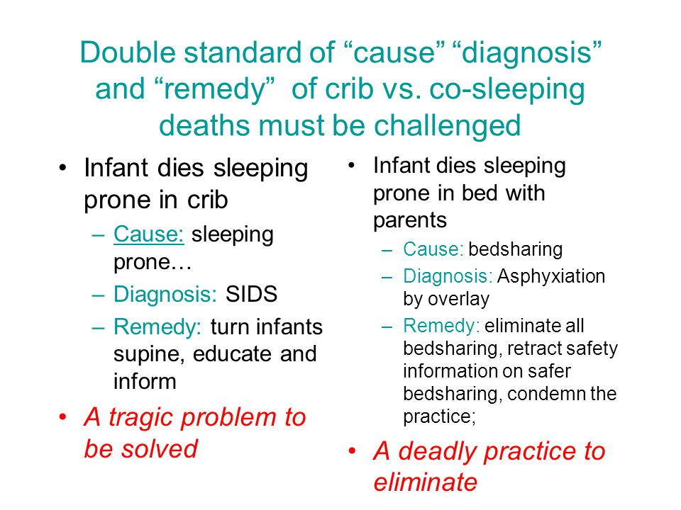 Double standard of cause diagnosis and remedy of crib vs