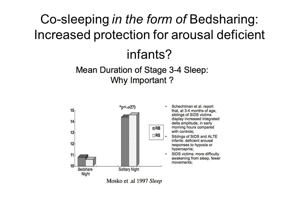 Co-sleeping in the form of Bedsharing: Increased protection for arousal deficient infants