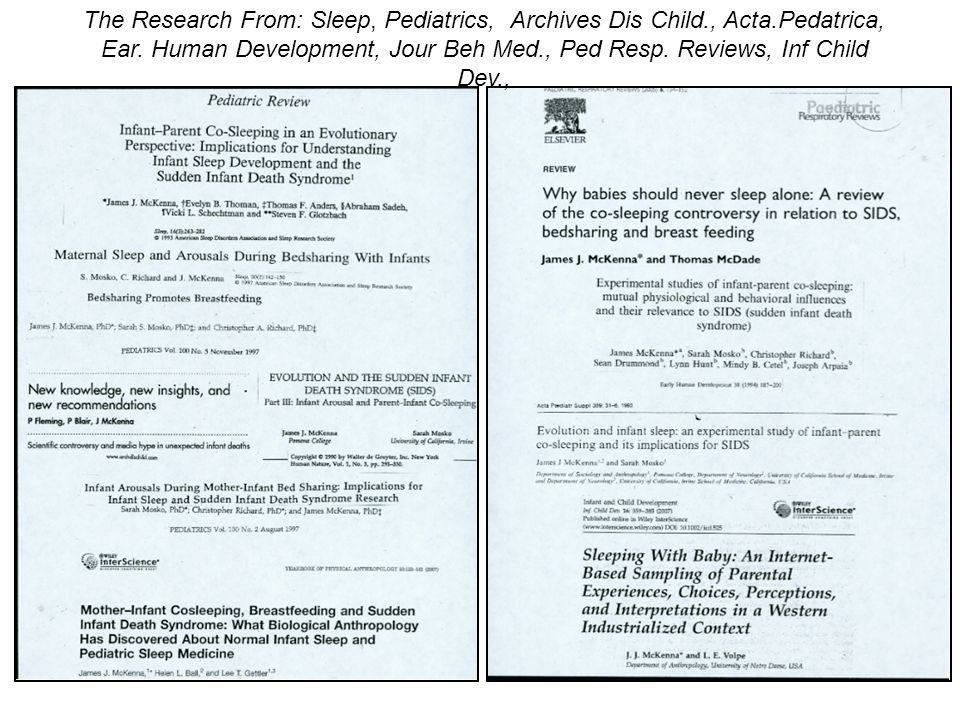 The Research From: Sleep, Pediatrics, Archives Dis Child. , Acta