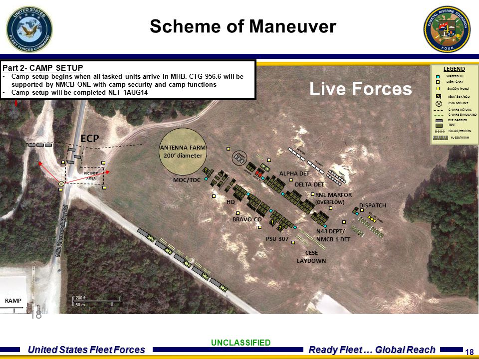 Scheme of Maneuver Live Forces
